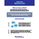 Click here for more information about Understanding Lung Nodules-PDF Download